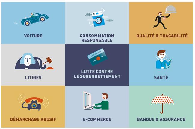 Loi consommation : liberté de choix du réparateur auto
